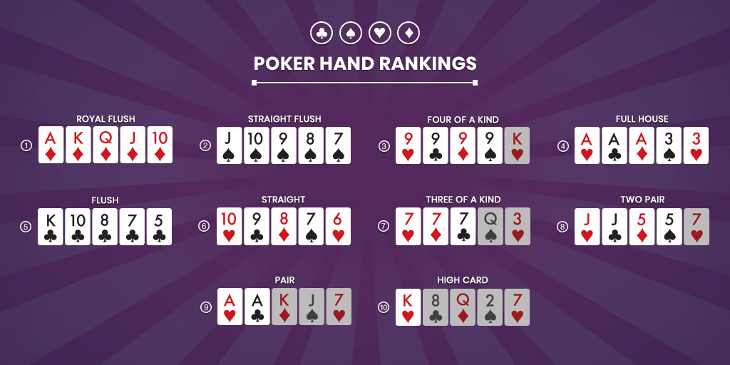 Learn Poker Hand Ranking