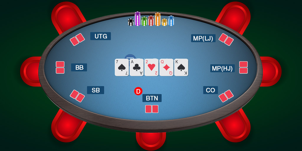 Learn Poker Table Positions